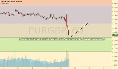 EURGBP: long to the sky