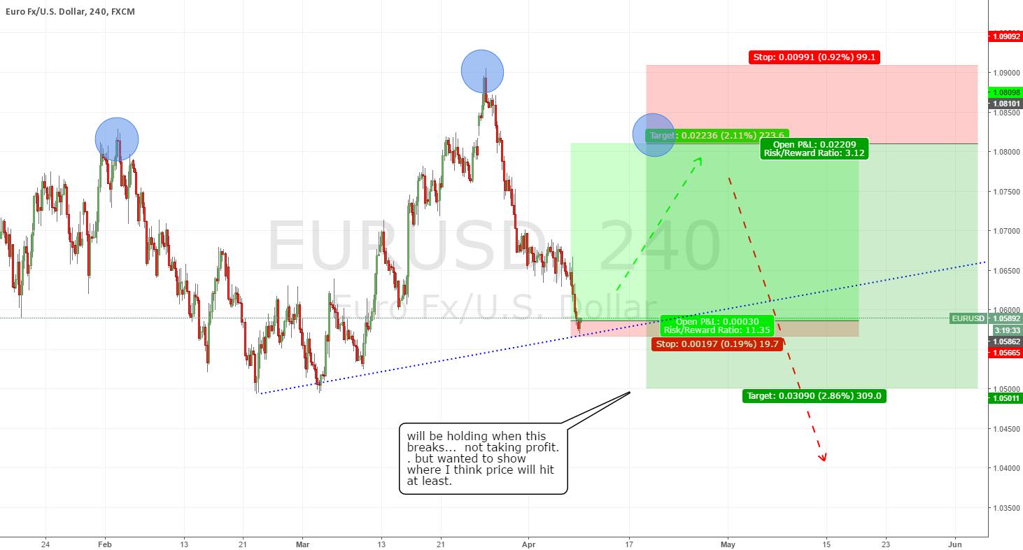 EU possible H&S