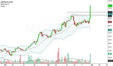 AARTIIND: aarti ind looks bullish in short to medium term