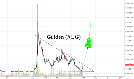 NLGBTC: The comeback of Gulden