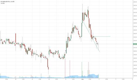 PCJEWELLER: Investment Buy