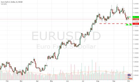 EURUSD: Dollar may make light on September payrolls