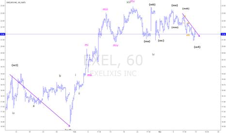 EXEL: exel diff counts