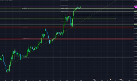EURJPY: https://es.tradingview.com/chart/l5vtpIku/