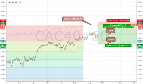 CAC40: СAC40