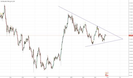 USDJPY: Представитель Банка Японии тормозит рост иены