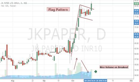 JKPAPER: JK Paper- Flag and Rounding Bottom Breakout- Buy Setup