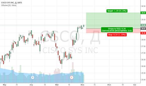 CSCO: Длинная позиция от $27,2