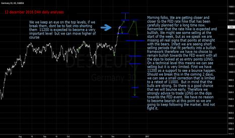 DE30EUR: DAX daily analyses 12 dec 2012