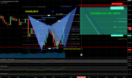 USDJPY: POTENTIAL BUTTERFLY SETUP - 2 POSSIBLE COMPLETION POINTS!