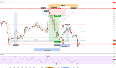 EURJPY: EURJPY results yesterdays ABCD