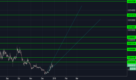 GAMEBTC: 10x Opportunity Waiting For Strong Investors
