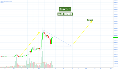 SCBTC: Siacoin (SC) last chance