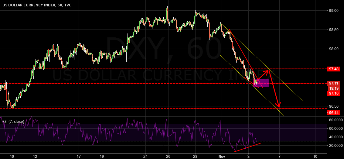DXY : Hits for other pairs.