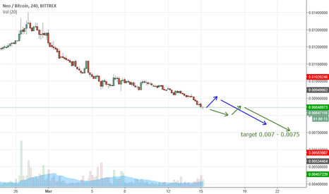 NEOBTC: NEOBTC is going down to the bottom