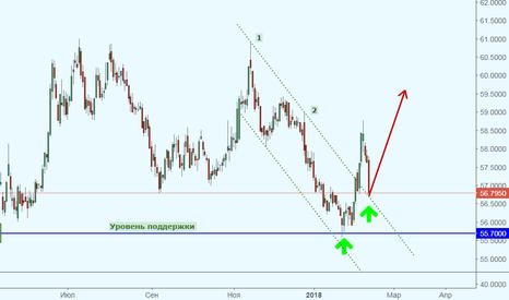 USDRUB_TOM: USD/RUB: Вернулись, чтобы вновь отскочить?