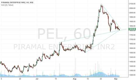 PEL: Break out above trend line