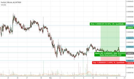 FUNBTC: FUN/BTC