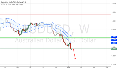 AUDUSD: continuation pattern to the downside