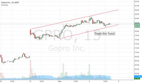 GPRO: Trade the Trend