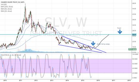 SLV: Build long position