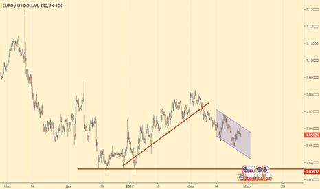 EURUSD: Продаем евро до заседания ФРС