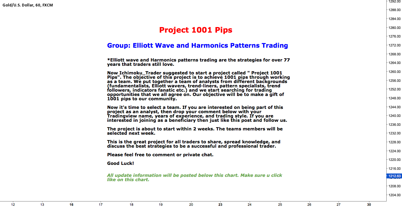 PROJECT 1001 PIPS