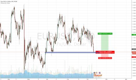 EURUSD: Перезаход в покупку по EUR/USD