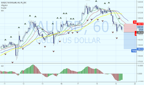 XAUUSD: Selling gold. Target - 1185.1