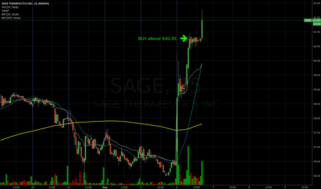 SAGE: BUY entry intraday SAGE THERAPEUTICS