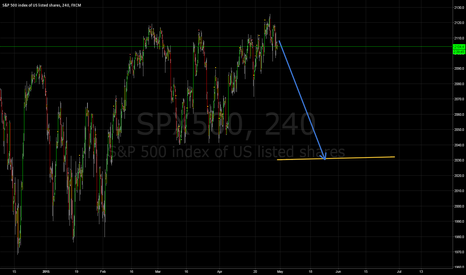 SPX500: short is here
