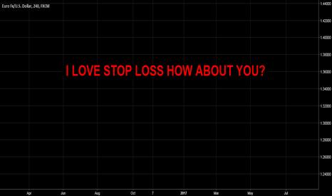 EURUSD: STOP LOST