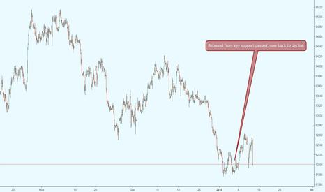 DXY: Инфляция в США вероятно не удивит ФРС в пятницу