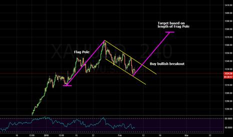 XAUUSD: bullish flag pattern and trend continuation