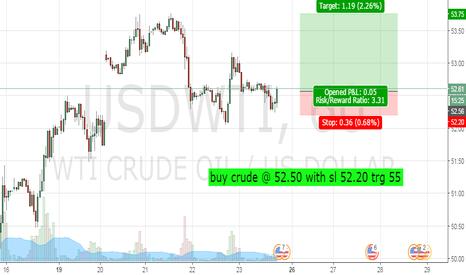 USDWTI: Long crude trg 55 sl 52.20