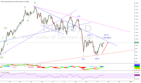 GER30: DAX - TL coming up fast