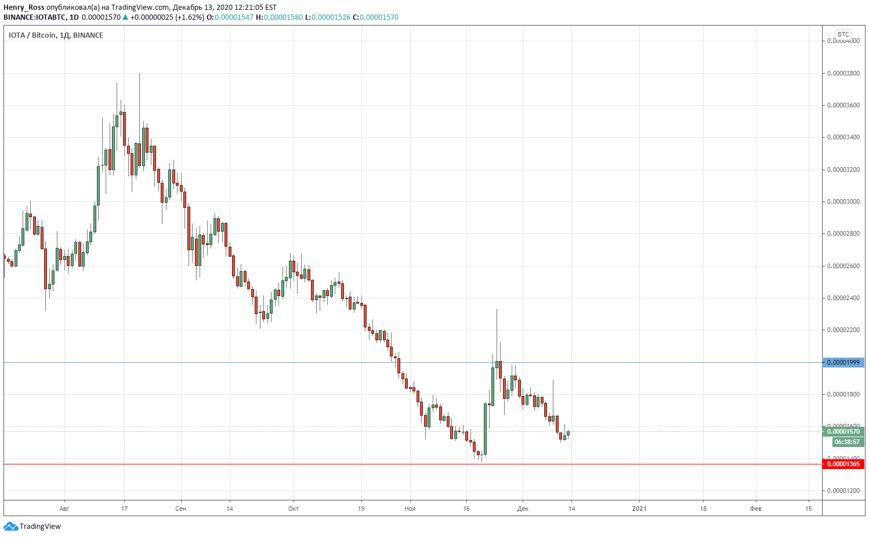 Miért esik a bitcoin árfolyama? Elon Musknak milyen adui lehetnek még?