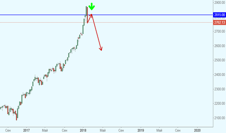 SPX: Индекс S&P500 задумал разворот?