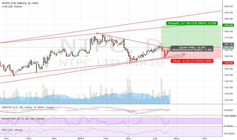 NTPC: NTPC looking good