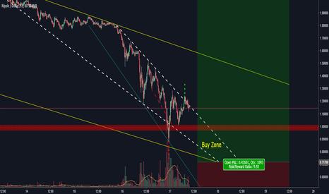 XRPUSD: XRPUSD, Still falling, buy at $0,80!