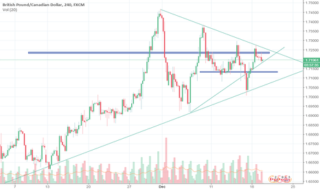 GBPCAD: GBPCAD going back up?