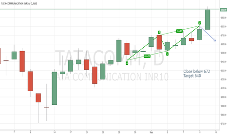 TATACOMM: Tata Communication