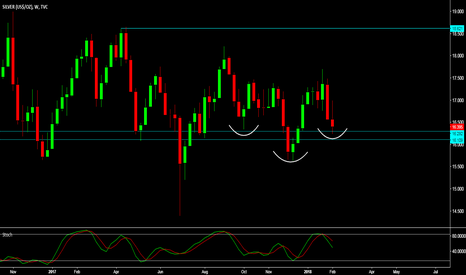 SILVER: SILVER (US$/OZ) - A RETEST BACK TO THE 18.50 LEVEL?
