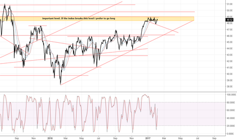 IAEX: What is happening with the stockmarkets right now?