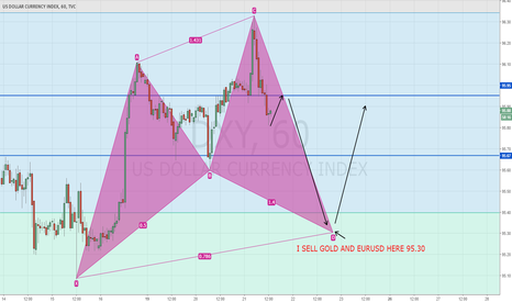 DXY: DXY - POTENTIAL BULLISH CYPHER