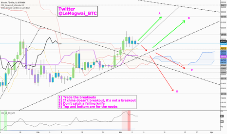 BTCUSD: Uptrend still in play, about to make a new leg or a correction