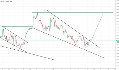 EURUSD: LARGO EUR/USD