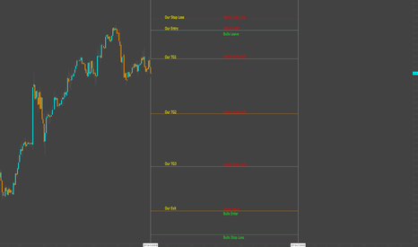 USOIL: Crude Oil Analysis April Week III