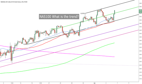 NAS100: NAS100 what is the trend?