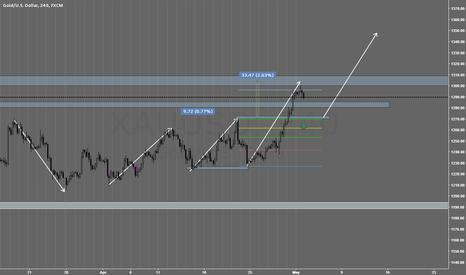 XAUUSD: Gold, buy correction 1261-1275